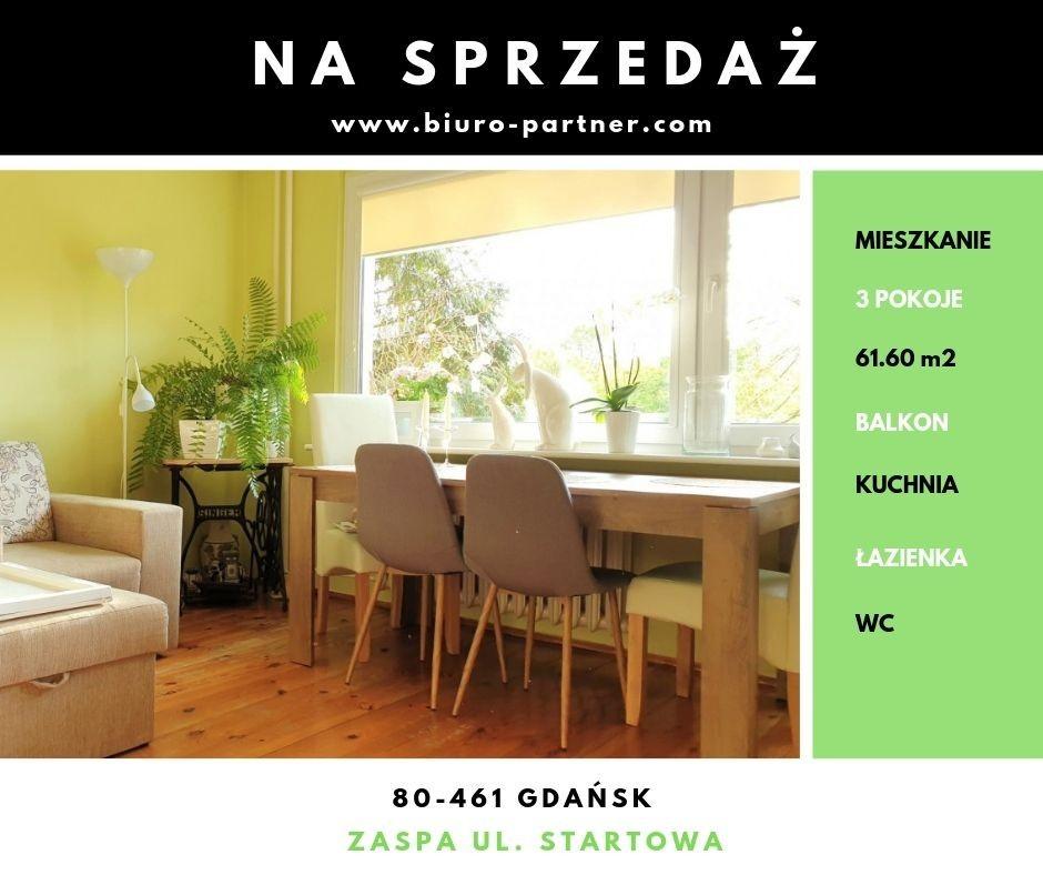 Mieszkanie Gdańsk Zaspa